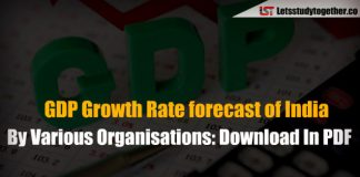 GDP Growth Rate forecast of India by Various Organisations