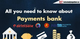 Payment Banks with its Headquarters (HQ) | Complete Details