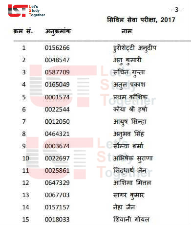 List of UPSC IAS Topper 2017
