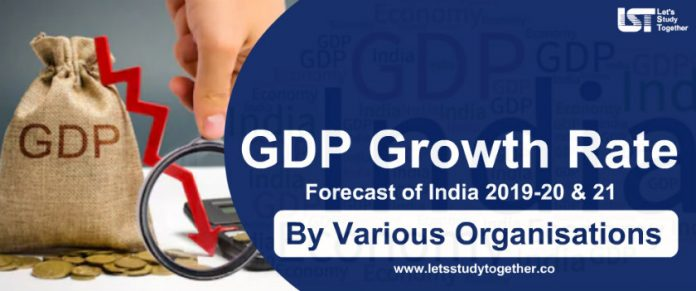 GDP Growth Rate Forecast of India by Various Organisations (2019-20 & 21)