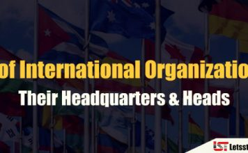 International Organizations and their Headquarters & Heads
