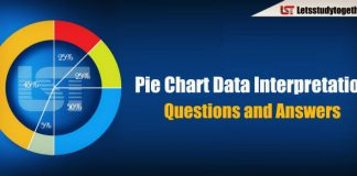 Pie Chart Data Interpretation Questions and Answers for SBI PO 2018 | Set- 67
