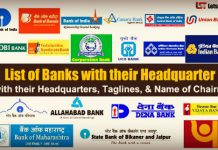 Banks with their Headquarters, Taglines, & Name of Chairman – Check Here