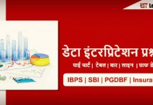 Pai Chart Data Interpretation (DI) in Hindi | Set – 7