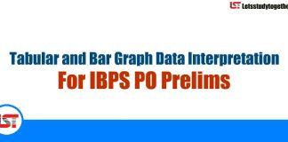 Tabular and Bar Graph Data Interpretation For IBPS PO Prelims