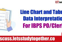 Line Chart and Tabular Data Interpretation