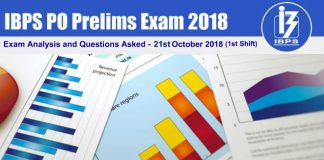 IBPS PO Prelims Exam Analysis and Questions Asked - 21st October 2018