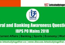 General and Banking Awareness Questions For Banking Exam | Set – 66