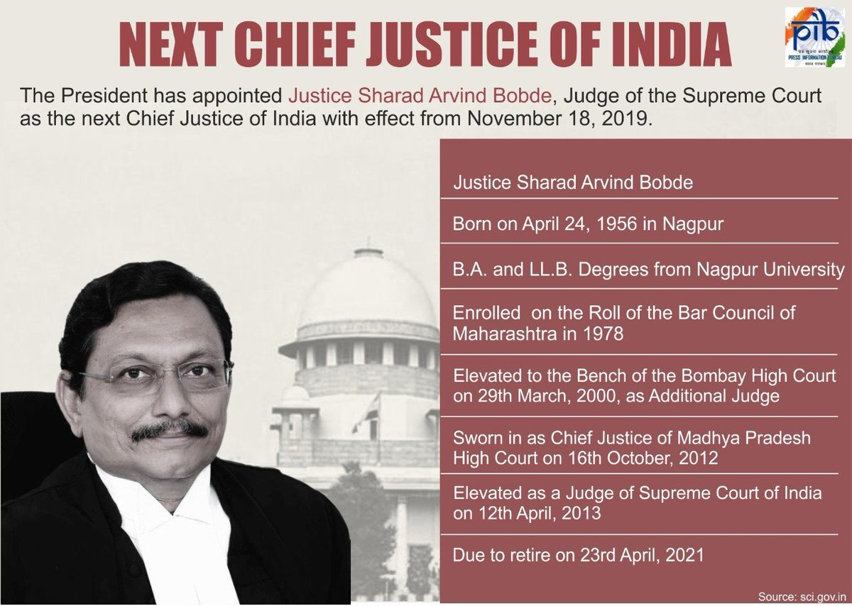 The present Chief Justice of India (CJI) is Justice Sharad Arvind Bobde